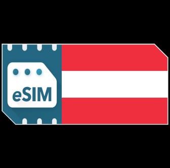 Pack de données eSIM Autriche