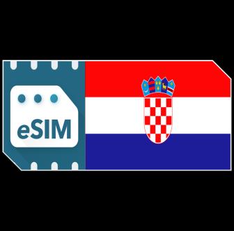 Pack de données eSIM Croatie