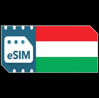 eSIM UngarnDatenpaket