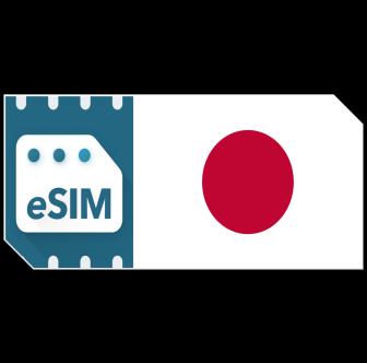 eSIM JapanDatenpaket